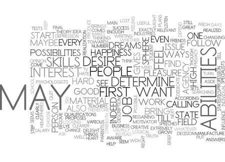 WHAT ARE YOUR ABILITIES TEXT WORD CLOUD CONCEPT