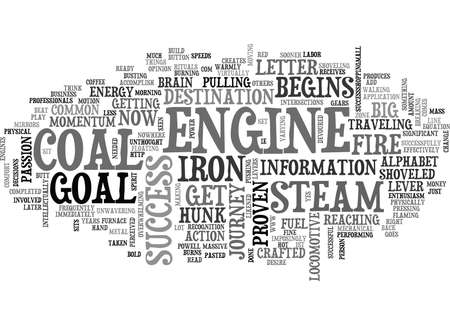WHAT DOES SUCCESS AND A BIG HUNK OF IRON HAVE IN COMMON TEXT WORD CLOUD CONCEPT Çizim