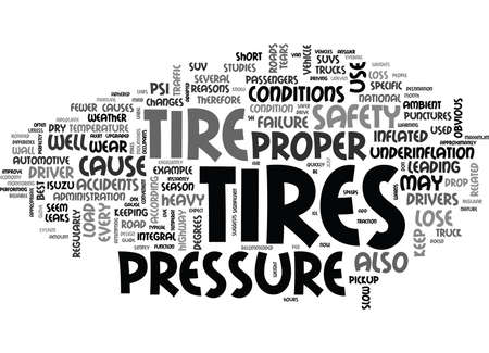 WHAT EVERY DRIVER SHOULD KNOW ABOUT TIRES TEXT WORD CLOUD CONCEPT