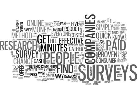 inventing: WHAT EXACTLY ARE PAID SURVEYS TEXT WORD CLOUD CONCEPT
