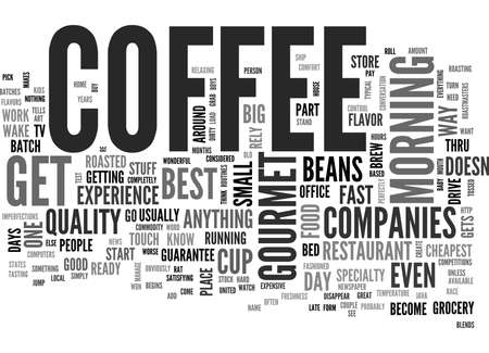 WHAT HAPPENED TO COFFEE TEXT WORD CLOUD CONCEPT