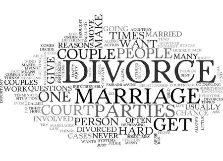WHAT IS A DIVORCE TEXT WORD CLOUD CONCEPT