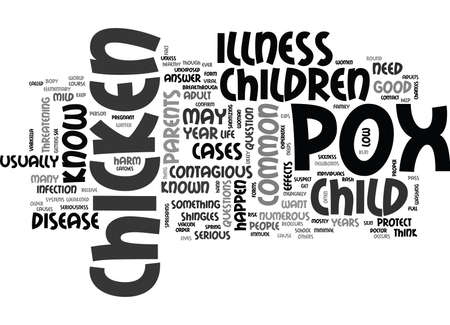 mostly: WHAT IS CHICKEN POX TEXT WORD CLOUD CONCEPT