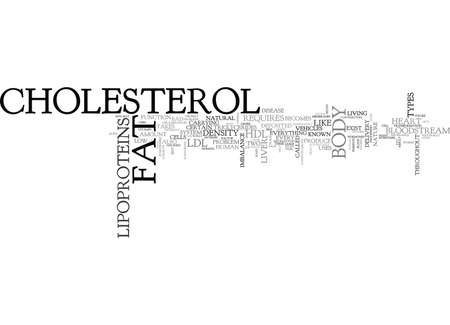 WHAT IS CHOLESTEROL TEXT WORD CLOUD CONCEPT