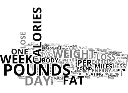 cited: WHAT IS REASONABLE WEIGHT LOSS TEXT WORD CLOUD CONCEPT