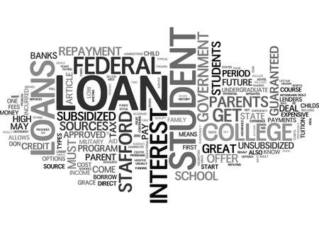 stafford: WHAT STUDENTS AND PARENTS MUST KNOW ABOUT STUDENT LOANS TEXT WORD CLOUD CONCEPT