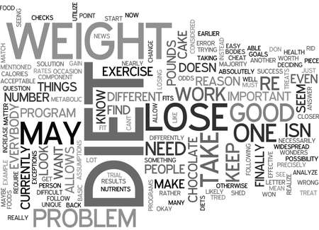 WHAT TO DO IF YOU CANT LOSE WEIGHT CHANGE IT UP TEXT WORD CLOUD CONCEPT