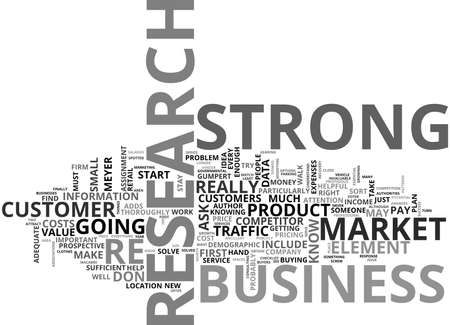 WILL YOUR BUSINESS IDEA WORK TEXT WORD CLOUD CONCEPT