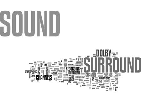 WHAT IS SURROUND SOUND AND WHY DO YOU WANT IT TEXT WORD CLOUD CONCEPT