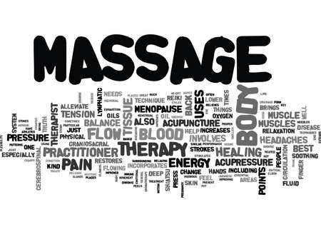 WHAT KIND OF MASSAGE IS RIGHT FOR YOU TEXT WORD CLOUD CONCEPT