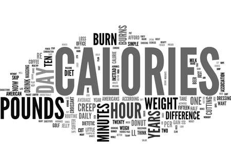 WHAT S CALORIES A DAY TEXT WORD CLOUD CONCEPT