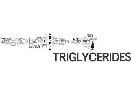 WHAT S UP WITH MY TRIGLYCERIDES TEXT WORD CLOUD CONCEPT Çizim