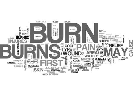 WHAT TO DO IN CASE OF BURNS TEXT WORD CLOUD CONCEPT