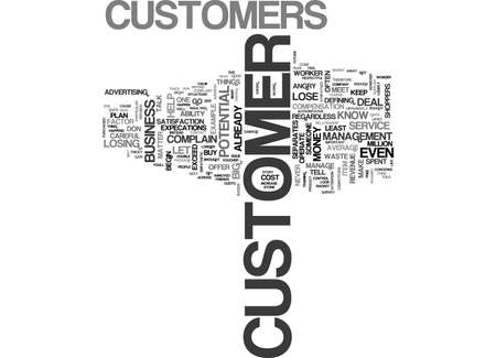WHAT TO DO WHEN CUSTOMERS COMPLAIN TEXT WORD CLOUD CONCEPT