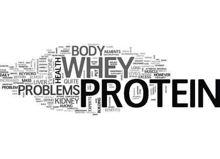 WHEY PROTEIN PROBLEMS TEXT WORD CLOUD CONCEPT