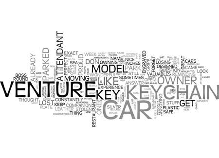 WHICH CAR DID I PARK HERE TEXT WORD CLOUD CONCEPT