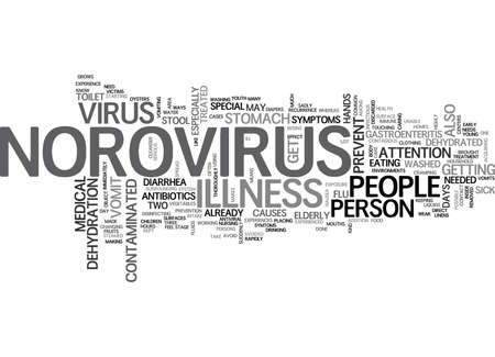 WHAT YOU NEED TO KNOW ABOUT NOROVIRUS TEXT WORD CLOUD CONCEPT