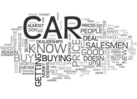 WHAT YOU SHOULD NEVER DO WHEN YOU BUY A CAR TEXT WORD CLOUD CONCEPT