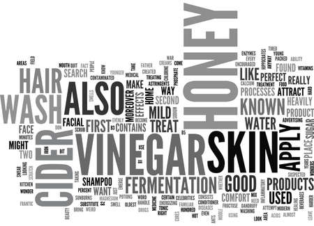 WONDER PRODUCTS FOR THE SKIN TEXT WORD CLOUD CONCEPT