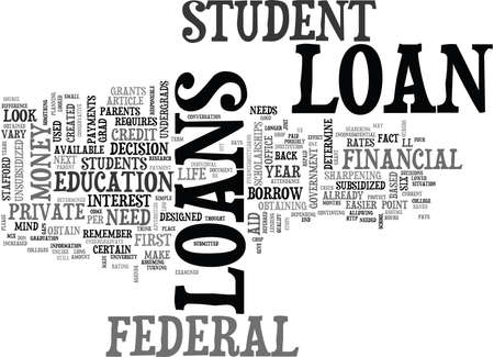 WHICH STUDENT LOAN IS RIGHT FOR YOU TEXT WORD CLOUD CONCEPT