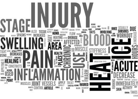 overuse: WHICH TO USE WHEN ICE OR HEAT TEXT WORD CLOUD CONCEPT