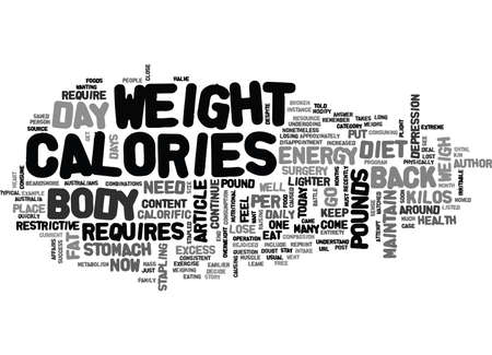 devastating: WHY DOES THE WEIGHT COME BACK TEXT WORD CLOUD CONCEPT Illustration