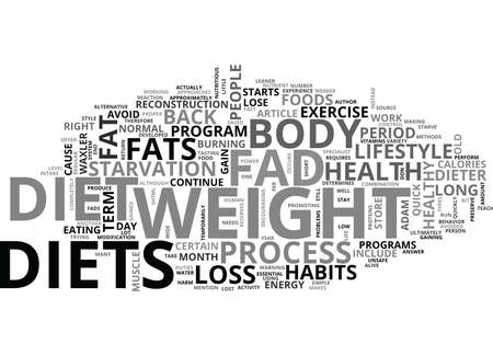 WHY FAD DIETS DON T WORK TEXT WORD CLOUD CONCEPT