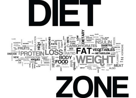 ZONE DIET A NEW WEIGHT LOSS SYSTEM TEXT WORD CLOUD CONCEPT