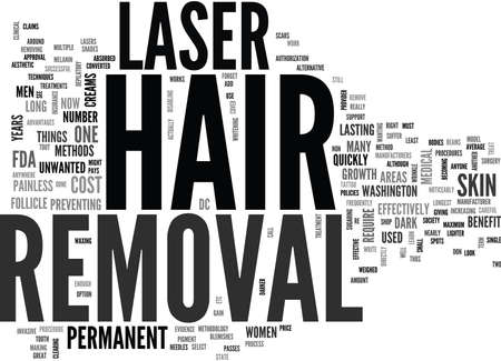 WHY LASER HAIR REMOVAL TEXT WORD CLOUD CONCEPT