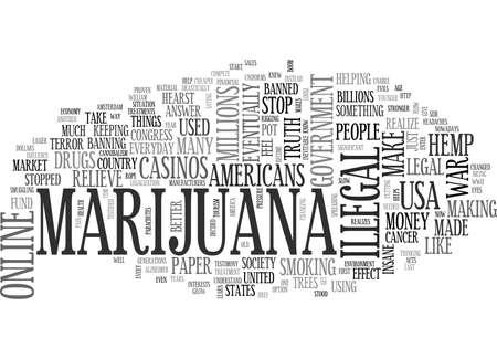 WHY MARIJUANA SHOULD BE LEGAL TEXT WORD CLOUD CONCEPT Иллюстрация