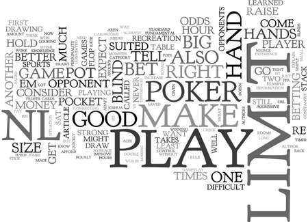 WHY NO LIMIT POKER IS BETTER THAN POKER TEXT WORD CLOUD CONCEPT