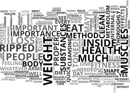 YOU VE LOST THE WEIGHT BUT HOW CLEAN ARE YOU ON THE INSIDE WHERE IT COUNTS TEXT WORD CLOUD CONCEPT