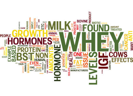 ARE THERE HORMONES IN YOUR WHEY PROTEIN Text Background Word Cloud Concept