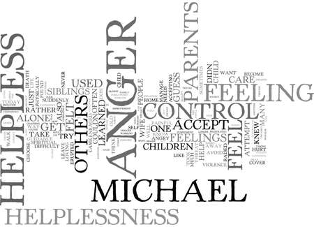 ARE YOU ADDICTED TO ANGER Text Background Word Cloud Concept Illustration