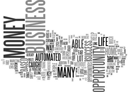 AUTOMATED MONEY IS THE KEY TO SUCCESS Text Background Word Cloud Concept
