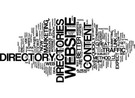 discovered: ARTICLE DIRECTORIES ADD VALUE Text Background Word Cloud Concept