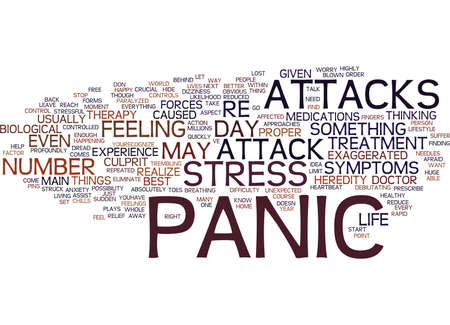ARE YOU FREE OF PANIC ATTACKS Text Background Word Cloud Concept