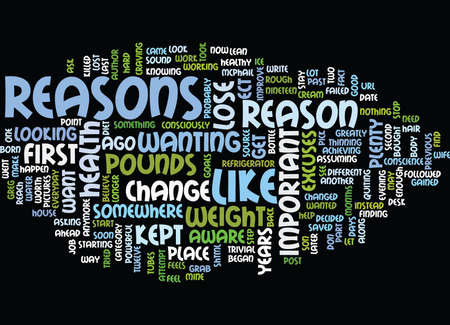 BE AWARE THAT CREDIT CARDS CHANGE Text Background Word Cloud Concept Çizim