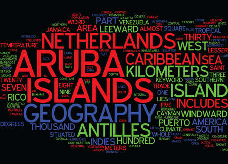 ARUBA GEOGRAPHY Text background in word cloud concept