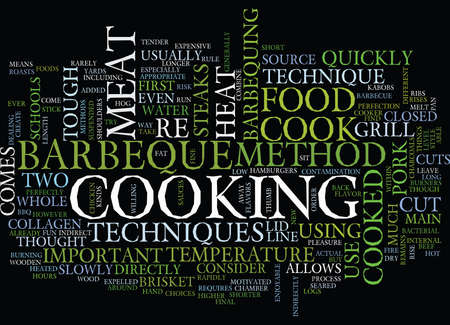 BARBEQUE WOOD CHIPS Text Background Word Cloud Concept