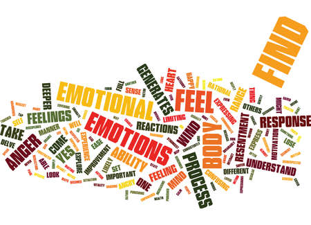 charlie: ARE YOU ABLE TO SAY BOTH YES AND NO Text Background Word Cloud Concept