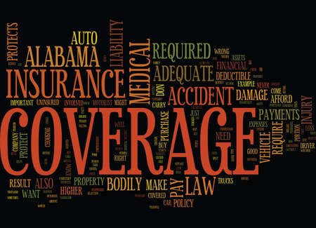 AUTO COVERAGE IN ALABAMA Text Background Word Cloud Concept Illustration