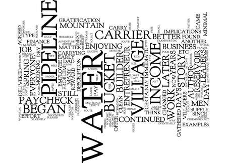 ARE YOU AN EMPLOYEE OR ENTREPRENEUR Text Background word cloud concept