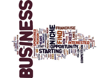 FIND YOUR PERFECT BUSINESS NICHE Text Background Word Cloud Concept