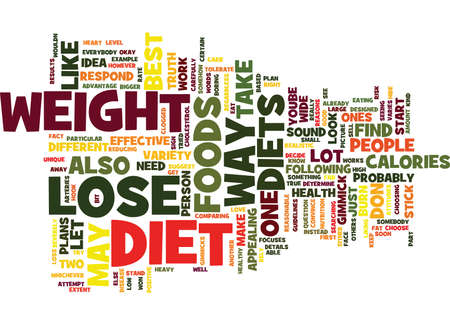 BEST WAY TO LOSE WEIGHT KEEP IT OFF Text Background Word Cloud Concept