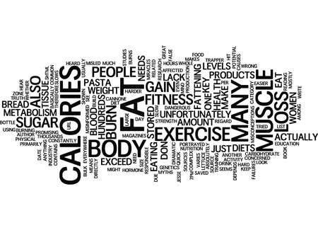 FITNESS MYTHS THAT ARE RESPONSIBLE FOR THOUSANDS OF FITNESS FAILURES Text Background Word Cloud Concept