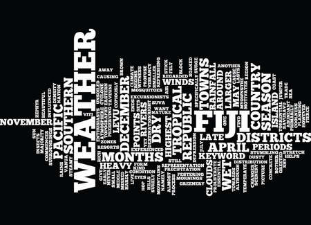 FIJI Text Background Word Cloud Concept