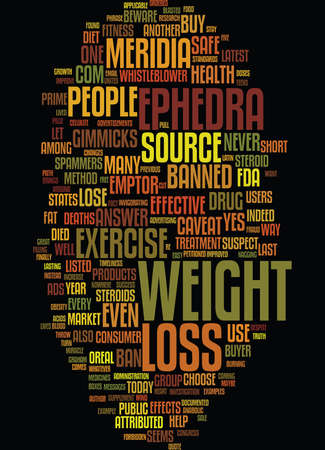 FITNESS SCAMS Text Background Word Cloud Concept 向量圖像