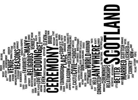 ELEVEN REASONS TO GET MARRIED IN SCOTLAND Text Background Word Cloud Concept