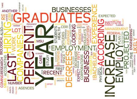 BEST JOBS Text Background Word Cloud Concept